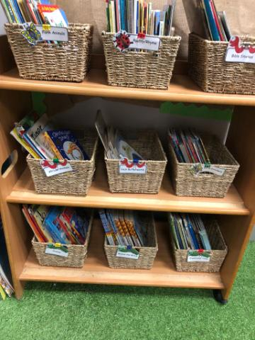 ks1 reading area 1